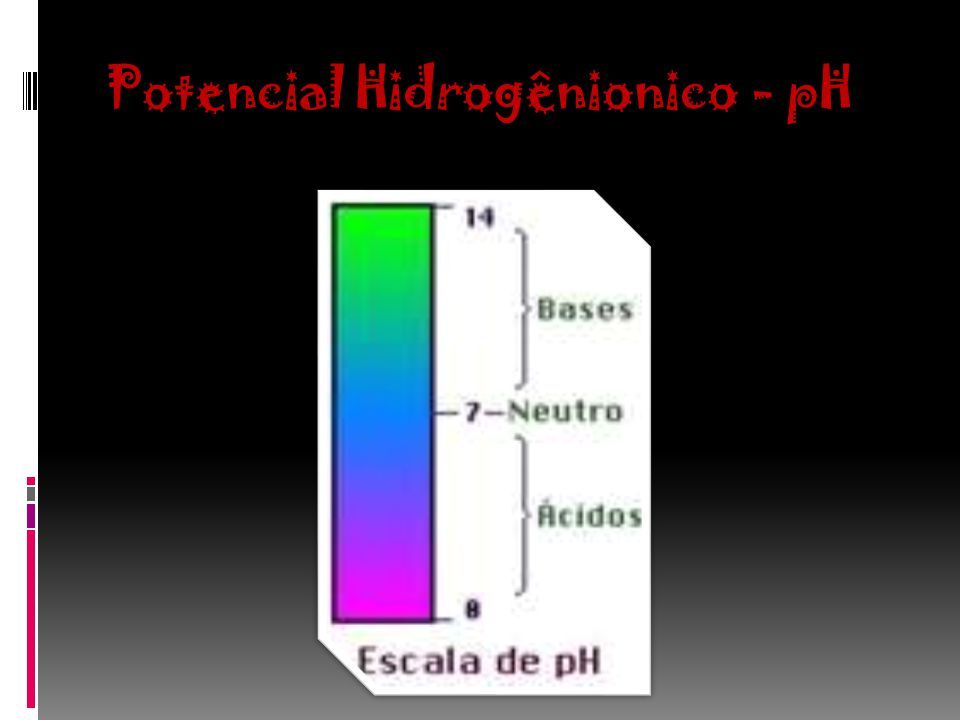 Potencial Hidrogênionico - pH