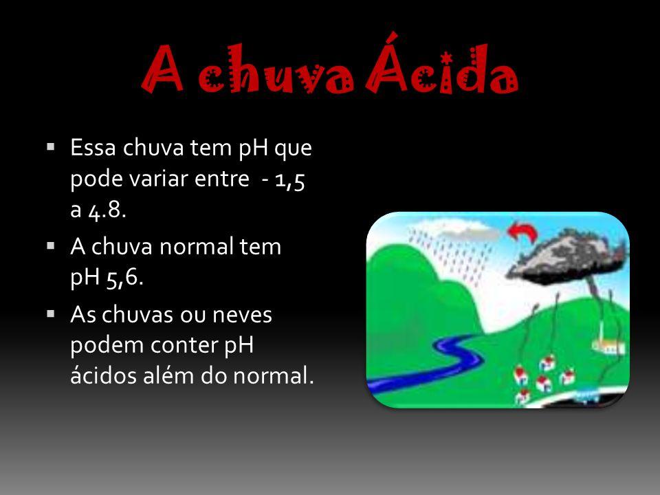 A chuva Ácida Essa chuva tem pH que pode variar entre - 1,5 a 4.8.