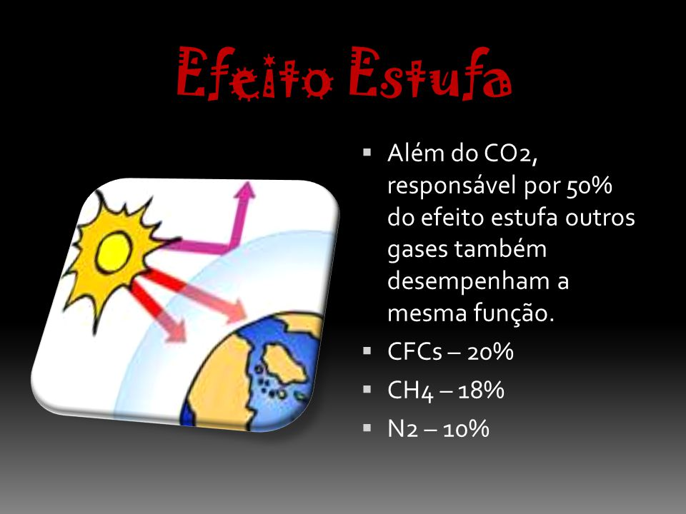 Efeito Estufa Além do CO2, responsável por 50% do efeito estufa outros gases também desempenham a mesma função.