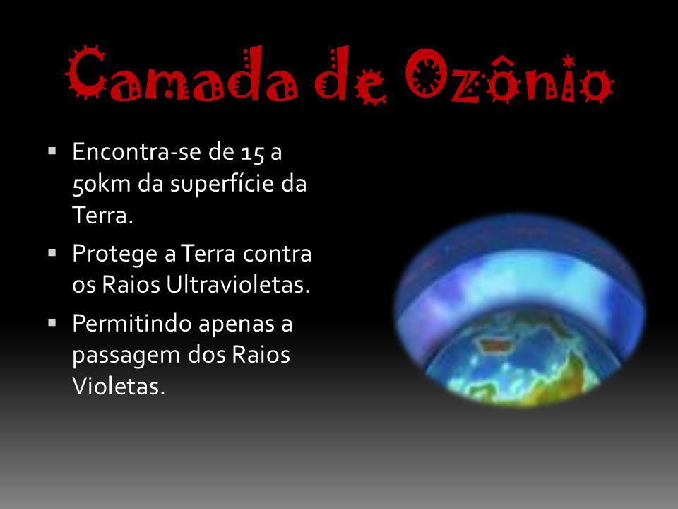 Camada de Ozônio Encontra-se de 15 a 50km da superfície da Terra.