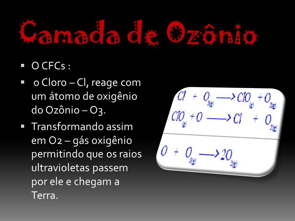 Camada de Ozônio O CFCs :