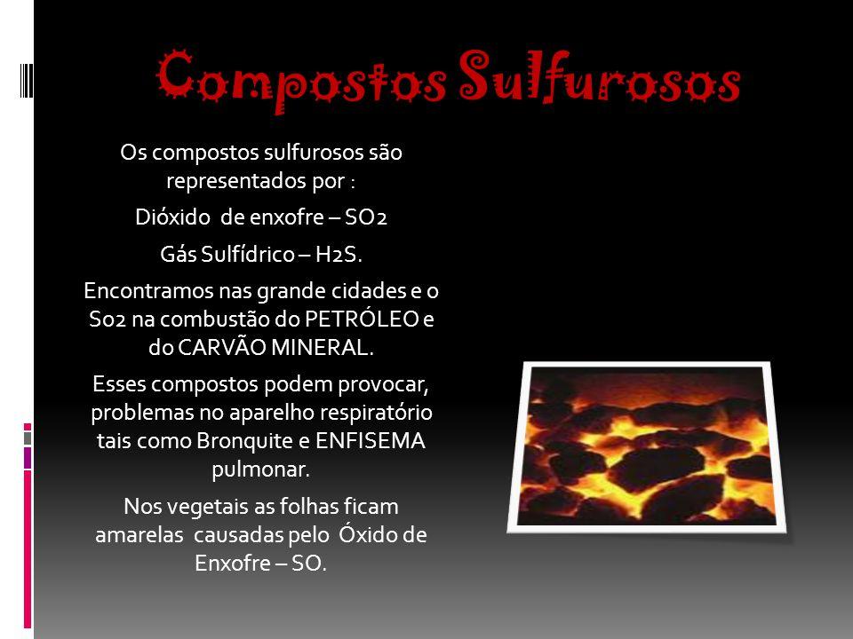 Os compostos sulfurosos são representados por :