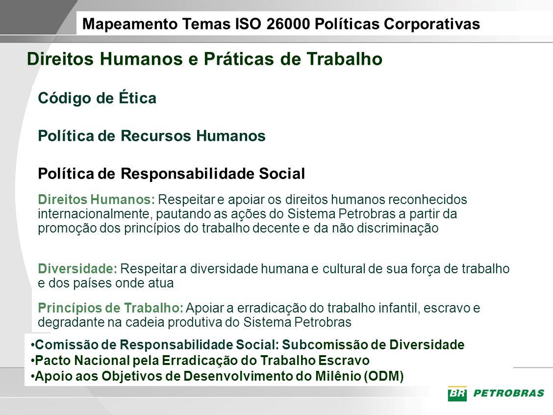 Direitos Humanos e Práticas de Trabalho