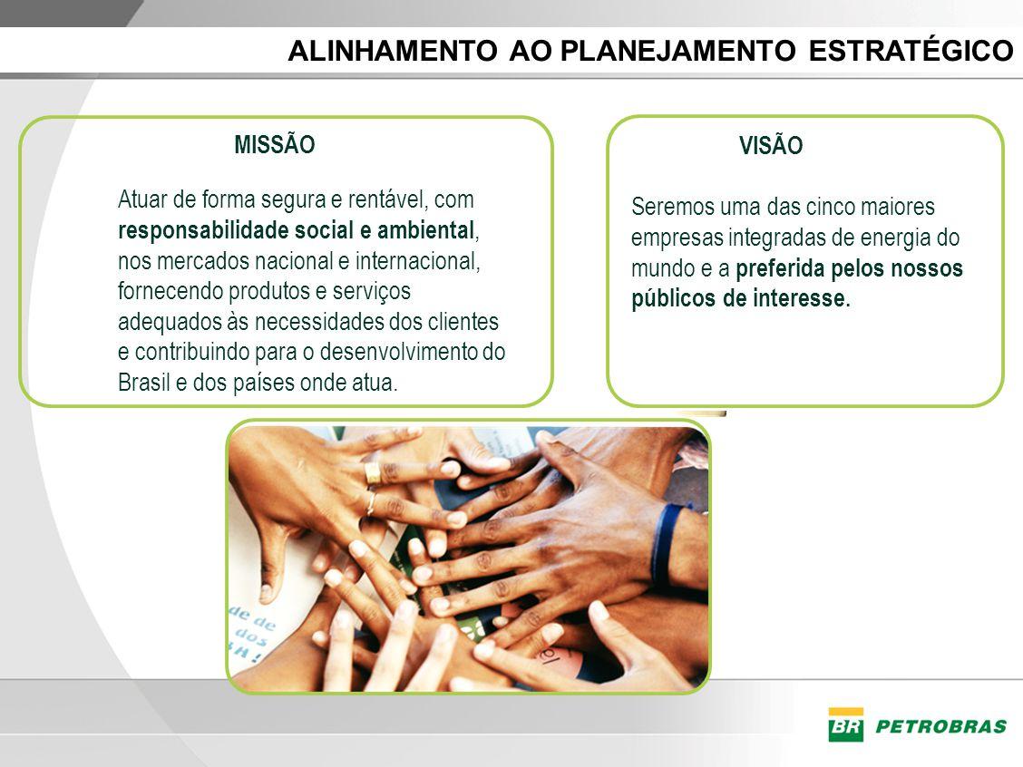 ALINHAMENTO AO PLANEJAMENTO ESTRATÉGICO