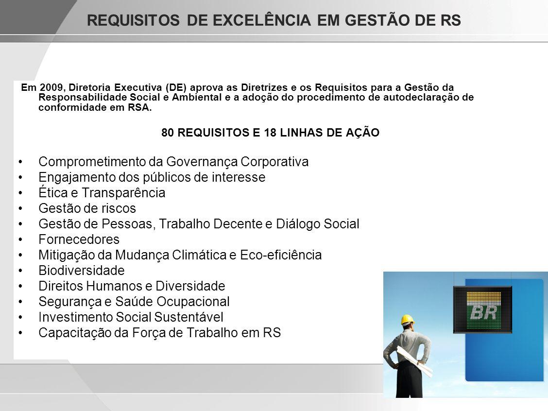 REQUISITOS DE EXCELÊNCIA EM GESTÃO DE RS