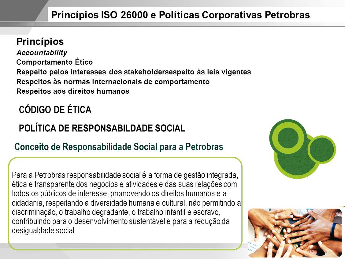 Princípios ISO 26000 e Políticas Corporativas Petrobras