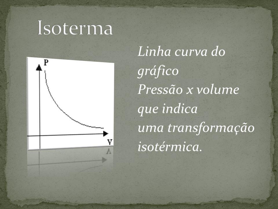Isoterma Linha curva do gráfico Pressão x volume que indica