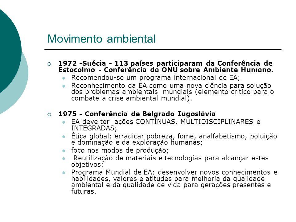 Movimento ambiental 1972 -Suécia - 113 países participaram da Conferência de Estocolmo - Conferência da ONU sobre Ambiente Humano.