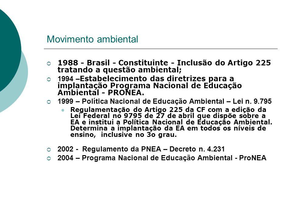 Movimento ambiental 1988 - Brasil - Constituinte - Inclusão do Artigo 225 tratando a questão ambiental;
