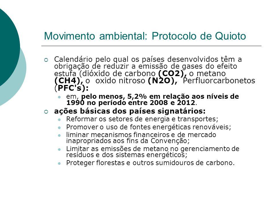 Movimento ambiental: Protocolo de Quioto