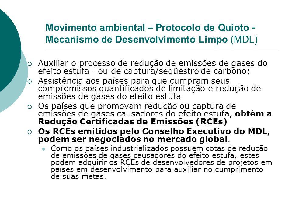 Movimento ambiental – Protocolo de Quioto - Mecanismo de Desenvolvimento Limpo (MDL)