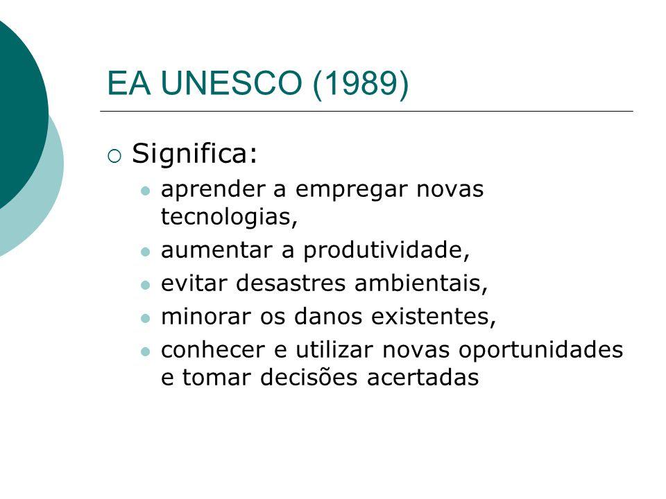 EA UNESCO (1989) Significa: aprender a empregar novas tecnologias,