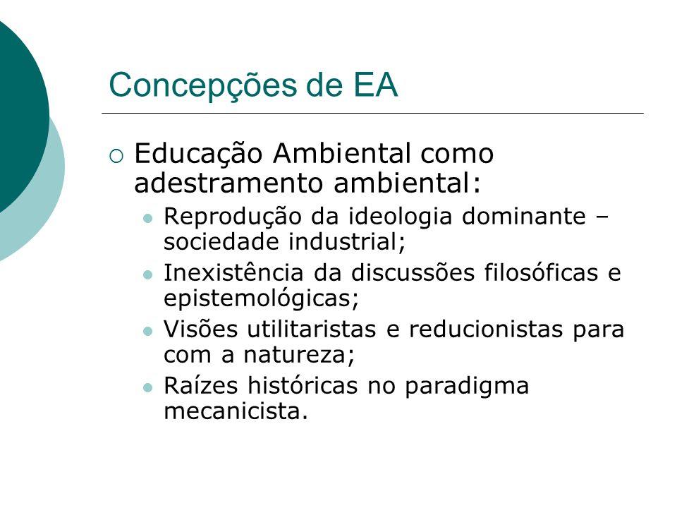 Concepções de EA Educação Ambiental como adestramento ambiental: