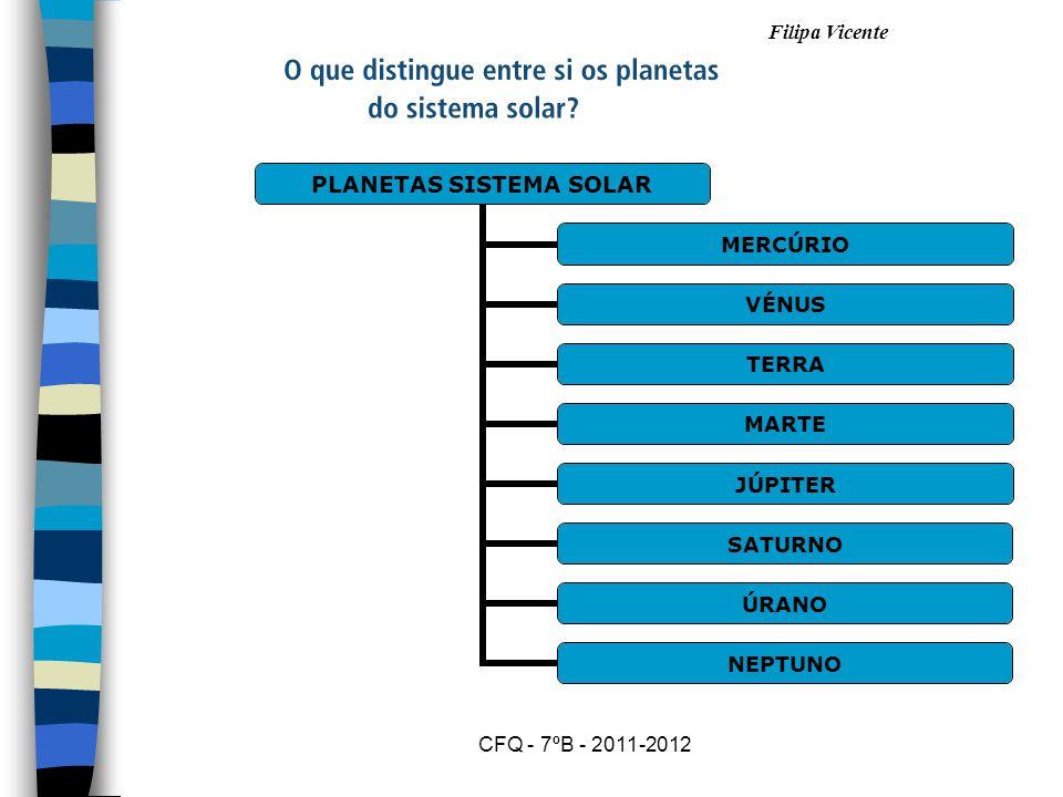 CFQ - 7ºB - 2011-2012