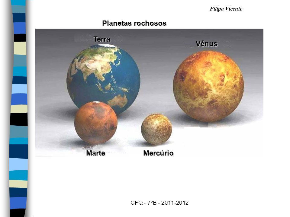 Planetas rochosos Terra Vénus Marte Mercúrio CFQ - 7ºB - 2011-2012