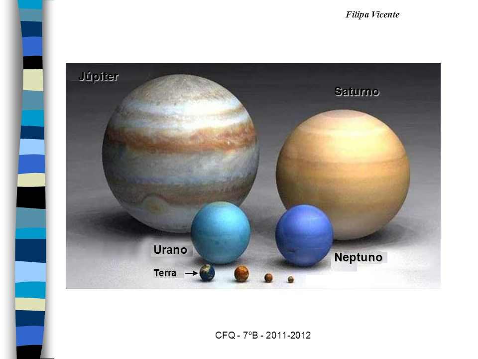 Júpiter Saturno Urano Neptuno Terra CFQ - 7ºB - 2011-2012