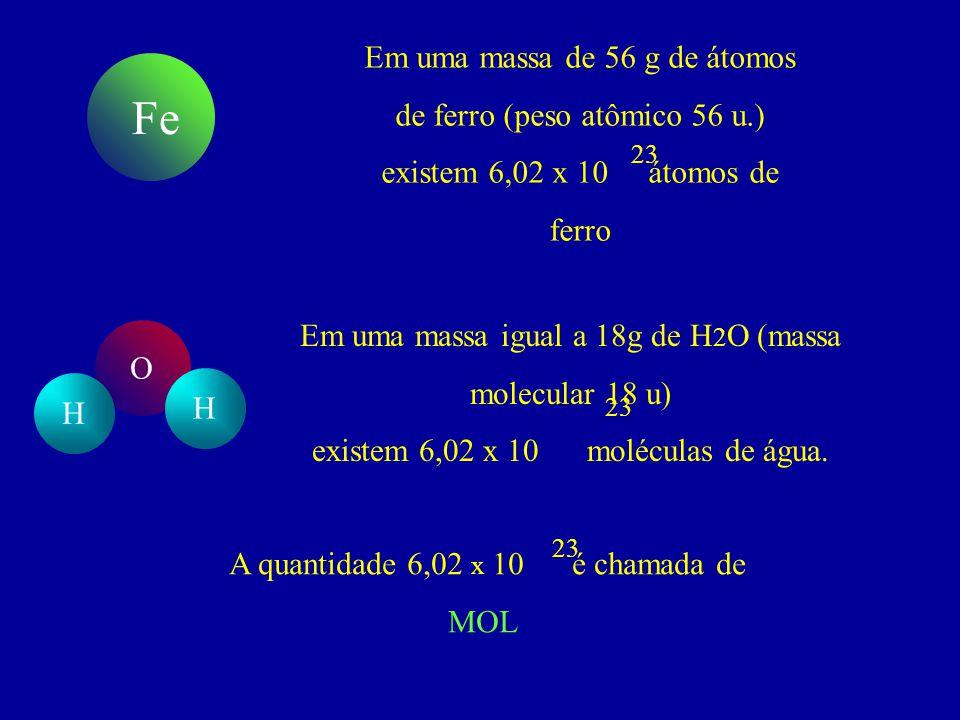 Fe Em uma massa de 56 g de átomos de ferro (peso atômico 56 u.)