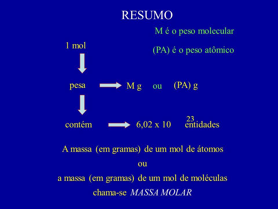 RESUMO M é o peso molecular 1 mol (PA) é o peso atômico pesa M g ou