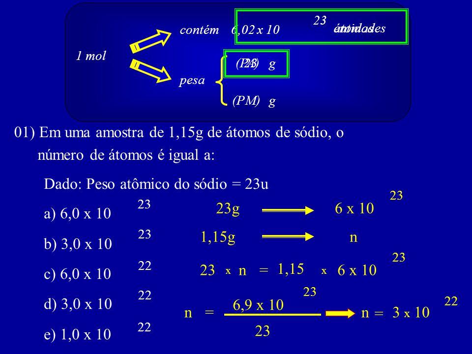 01) Em uma amostra de 1,15g de átomos de sódio, o