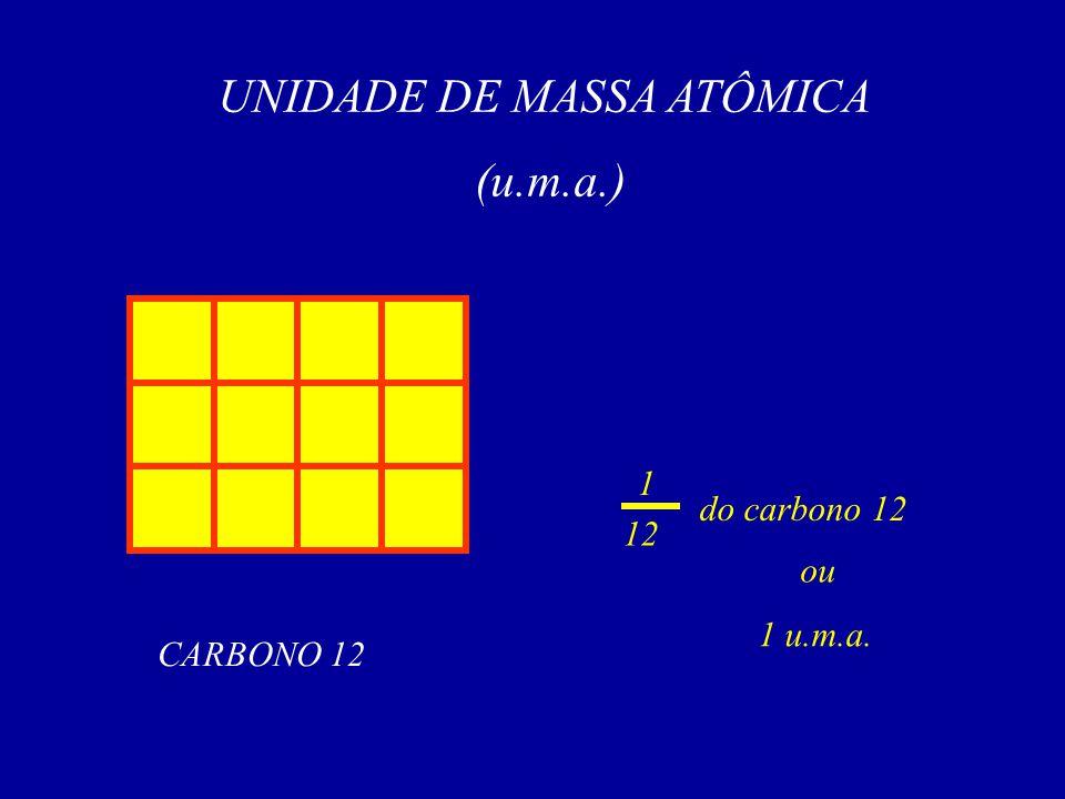 UNIDADE DE MASSA ATÔMICA