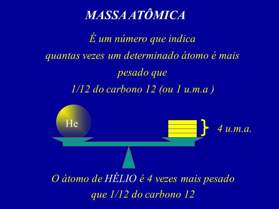 MASSA ATÔMICA É um número que indica