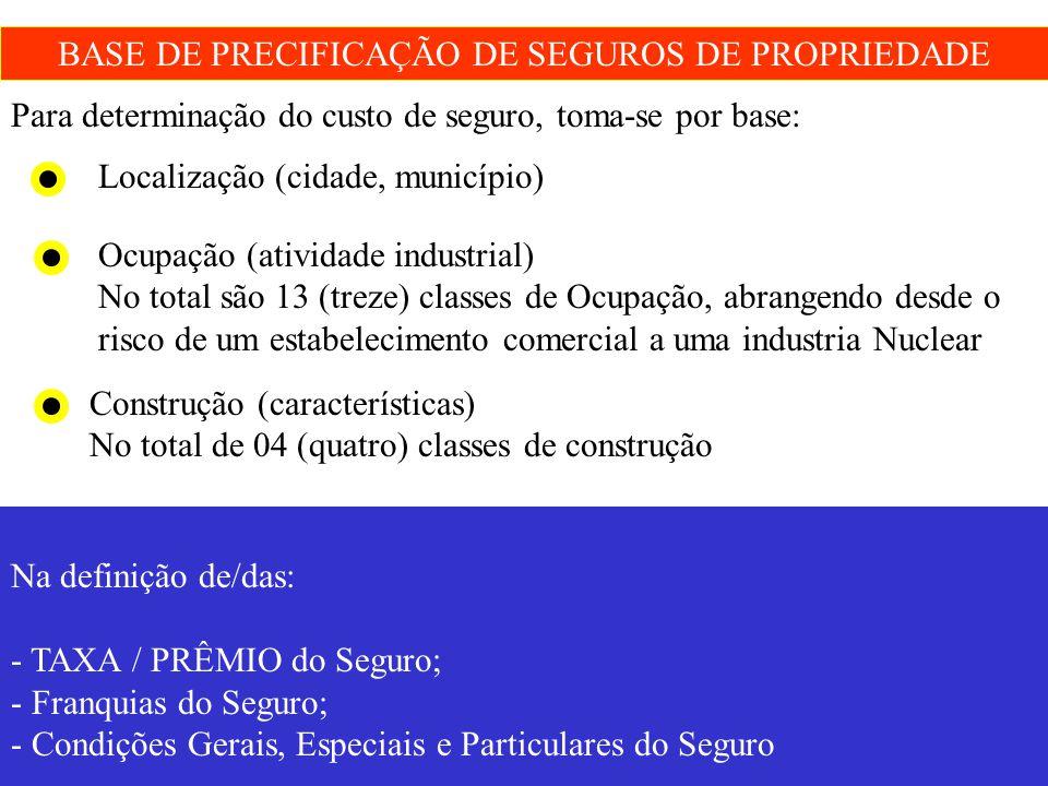 BASE DE PRECIFICAÇÃO DE SEGUROS DE PROPRIEDADE