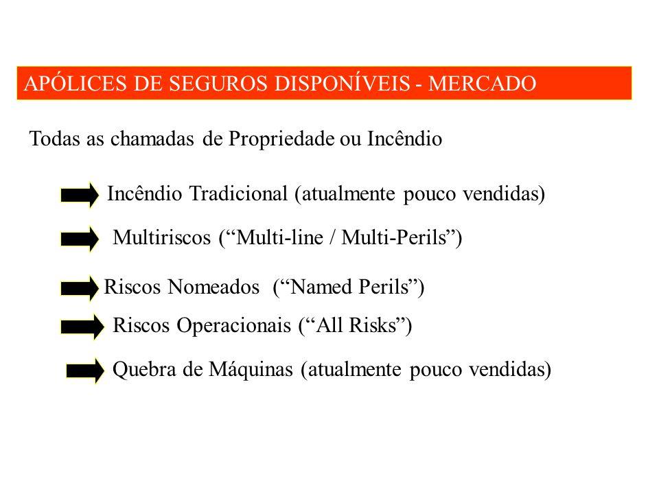 APÓLICES DE SEGUROS DISPONÍVEIS - MERCADO