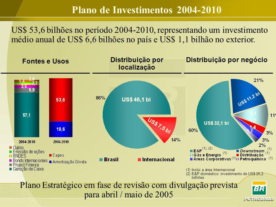 Plano de Investimentos 2004-2010