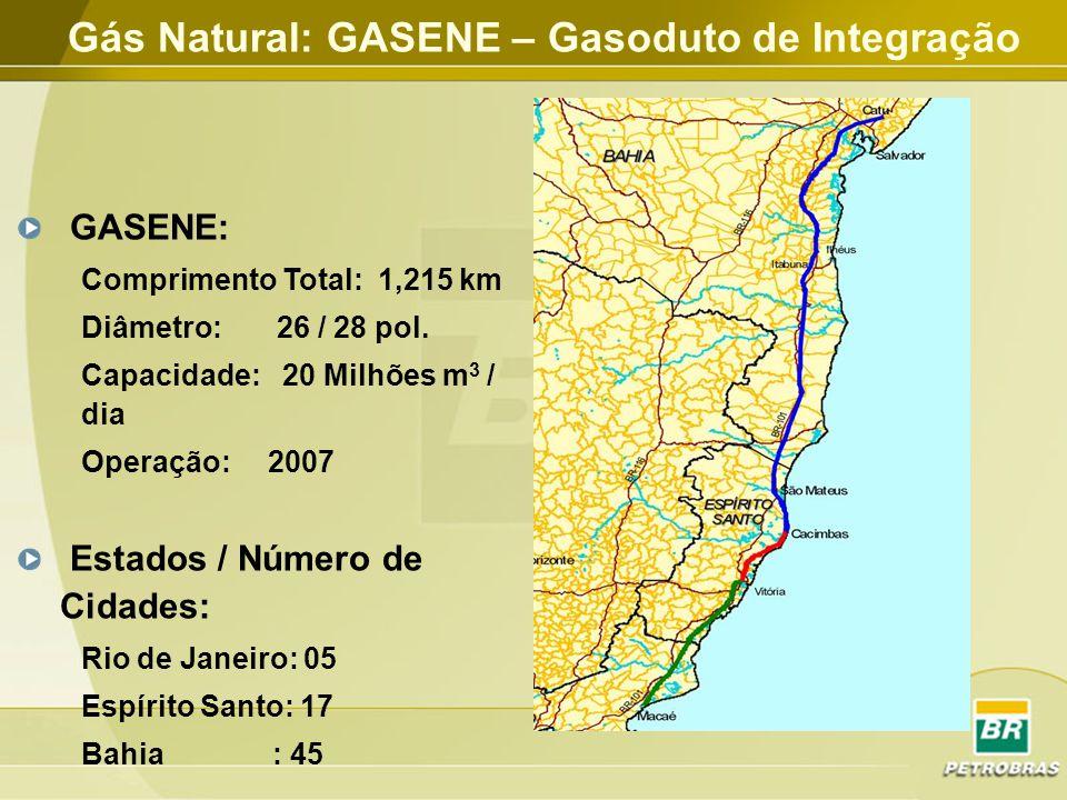 Gás Natural: GASENE – Gasoduto de Integração