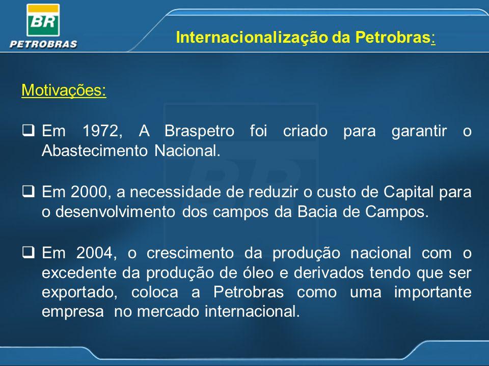Internacionalização da Petrobras:
