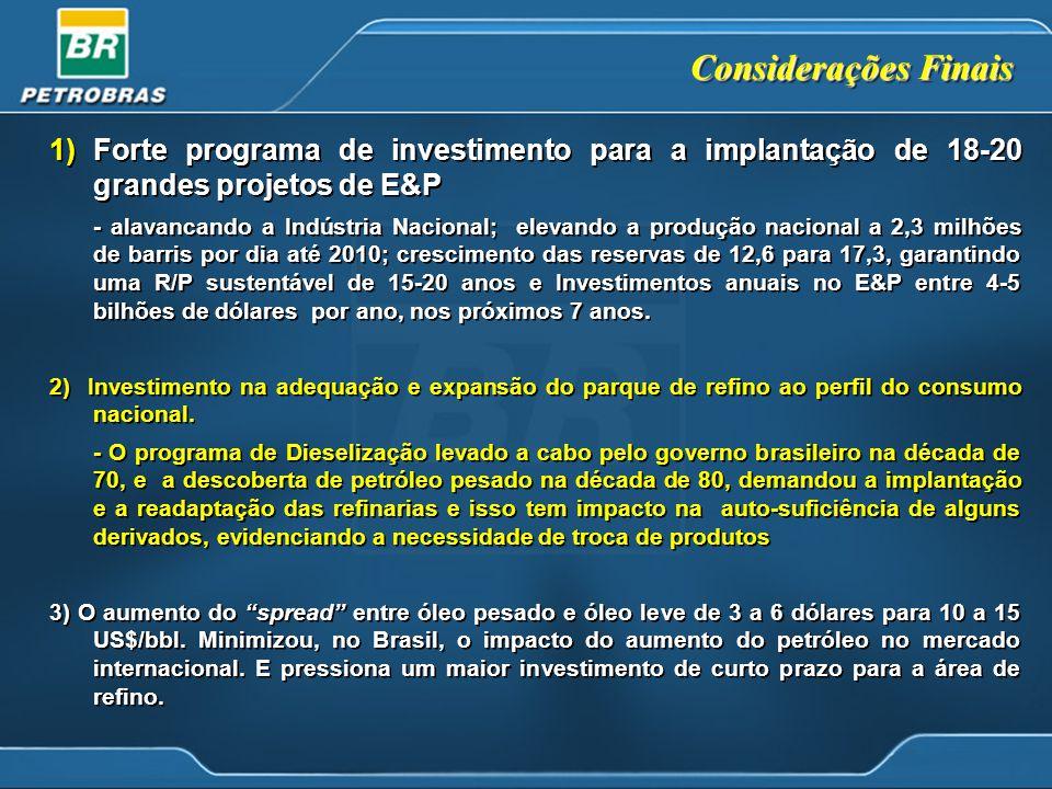 Considerações Finais Forte programa de investimento para a implantação de 18-20 grandes projetos de E&P.