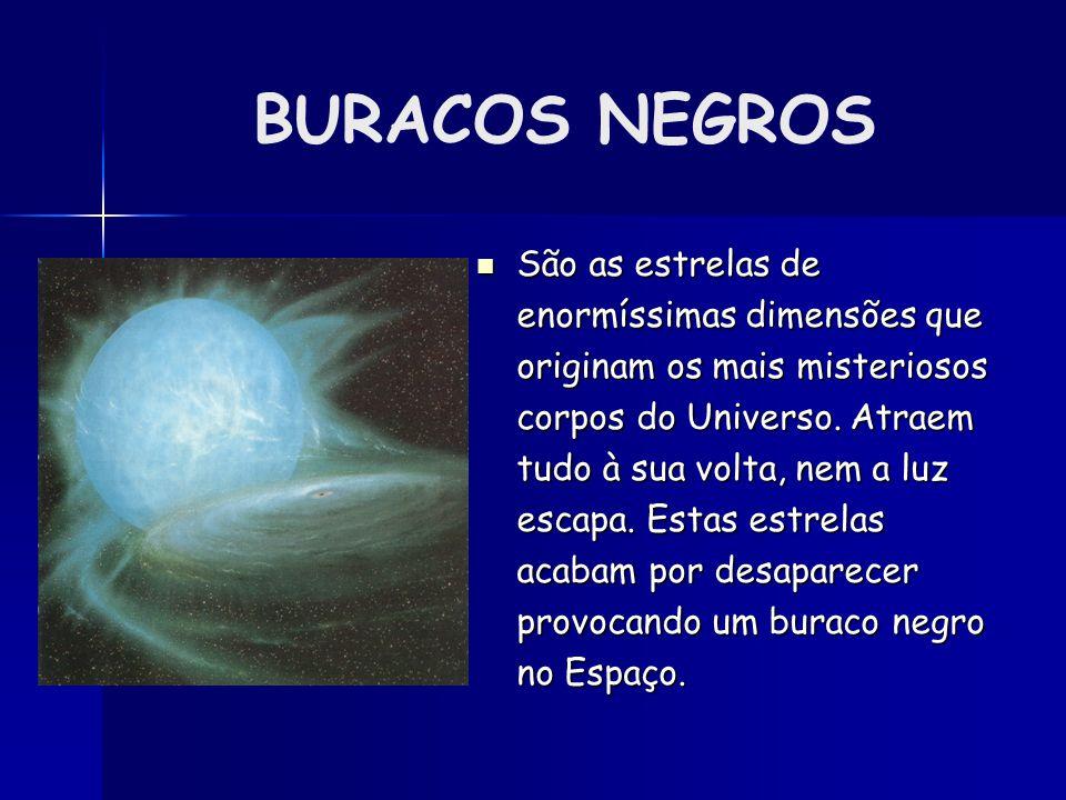 BURACOS NEGROS