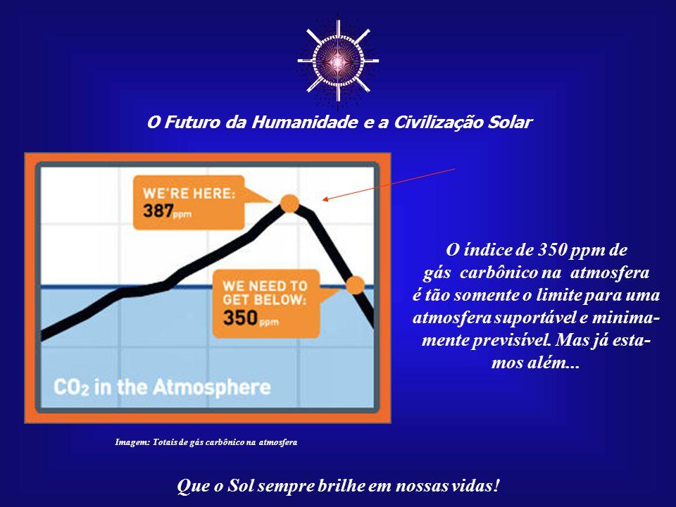 ☼ O índice de 350 ppm de gás carbônico na atmosfera
