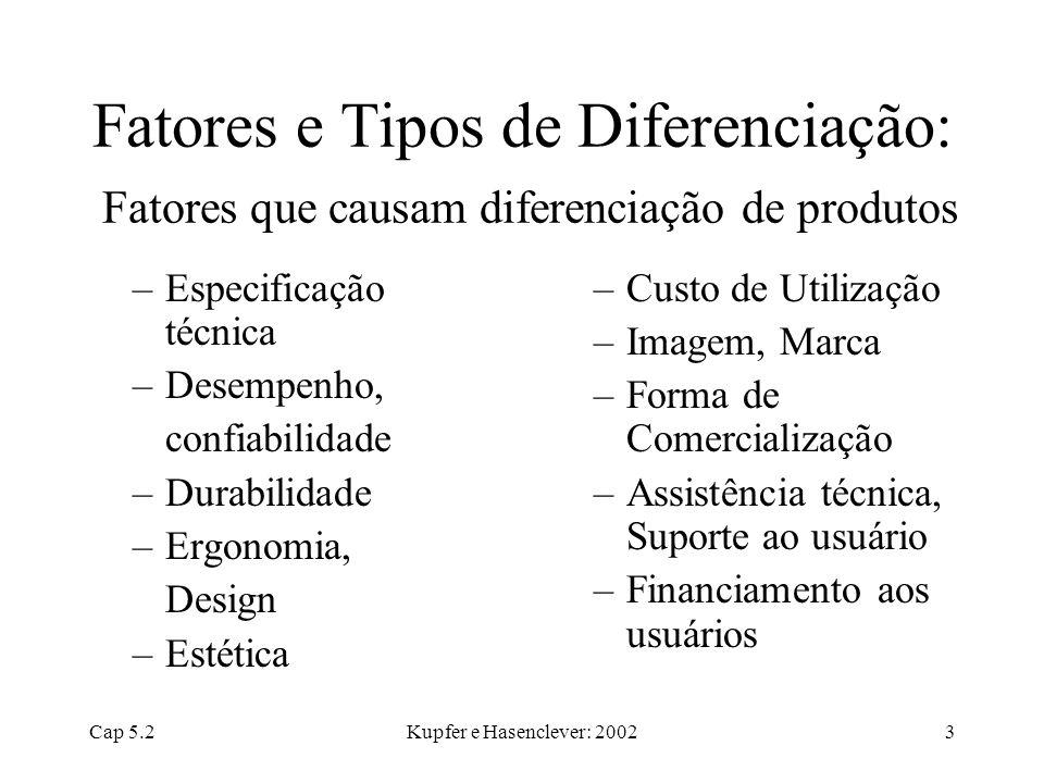 Fatores e Tipos de Diferenciação: Fatores que causam diferenciação de produtos