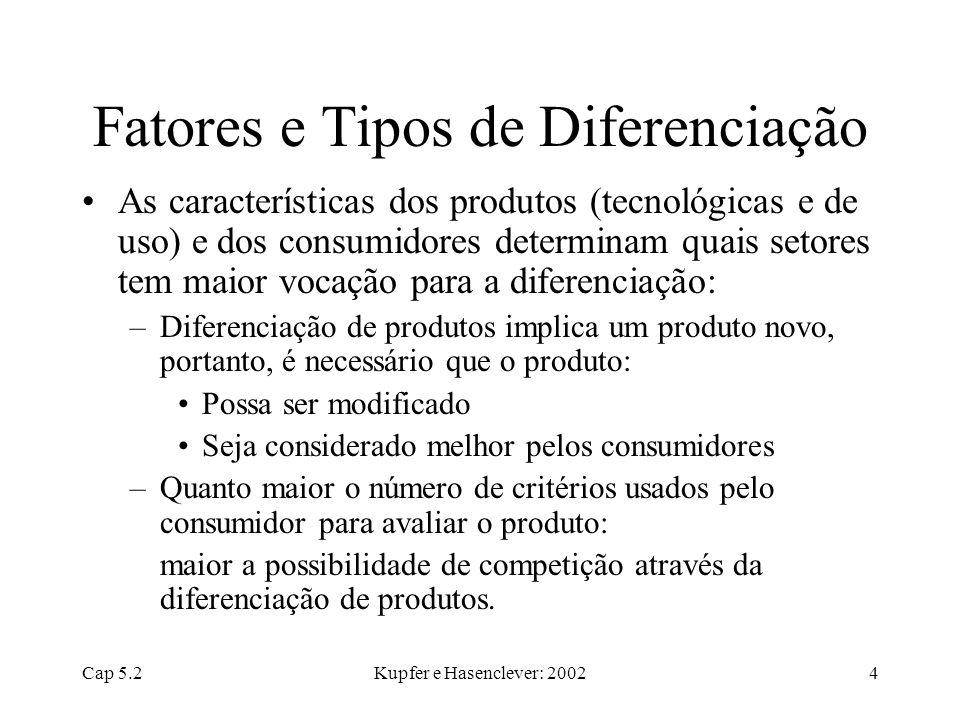 Fatores e Tipos de Diferenciação