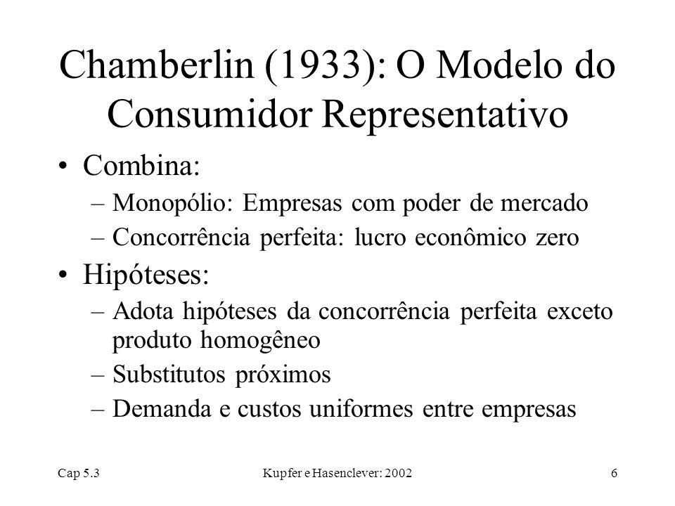 Chamberlin (1933): O Modelo do Consumidor Representativo