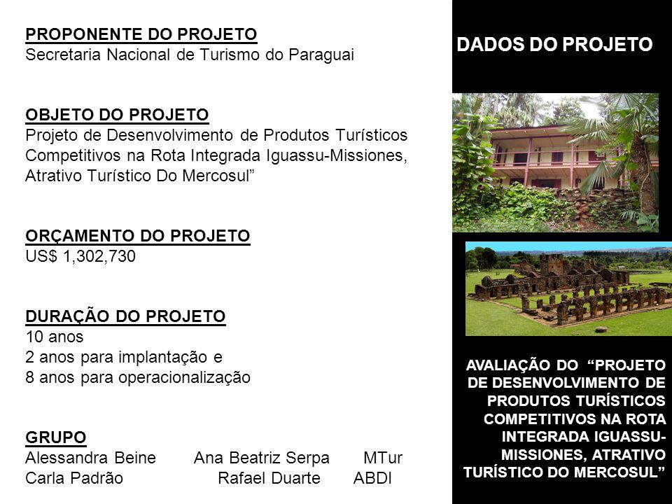PROPONENTE DO PROJETO Secretaria Nacional de Turismo do Paraguai OBJETO DO PROJETO Projeto de Desenvolvimento de Produtos Turísticos Competitivos na Rota Integrada Iguassu-Missiones, Atrativo Turístico Do Mercosul ORÇAMENTO DO PROJETO US$ 1,302,730 DURAÇÃO DO PROJETO 10 anos 2 anos para implantação e 8 anos para operacionalização GRUPO Alessandra Beine Ana Beatriz Serpa MTur Carla Padrão Rafael Duarte ABDI