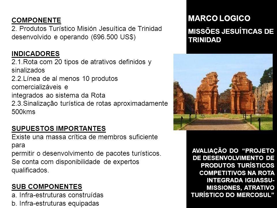 MARCO LOGICO COMPONENTE MISSÕES JESUÍTICAS DE TRINIDAD