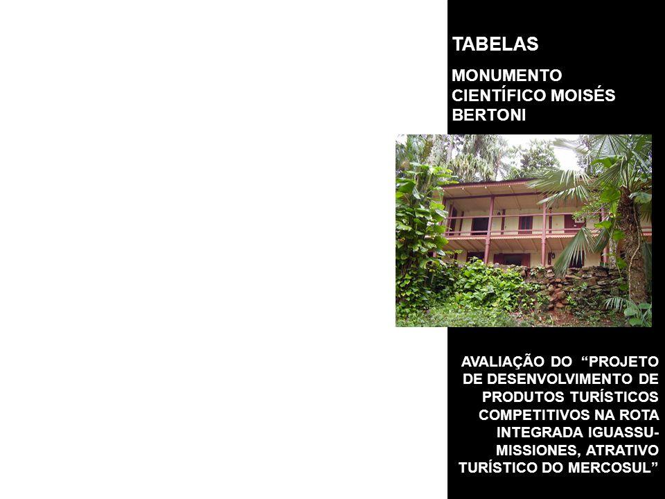 TABELAS MONUMENTO CIENTÍFICO MOISÉS BERTONI