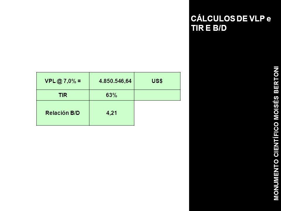CÁLCULOS DE VLP e TIR E B/D