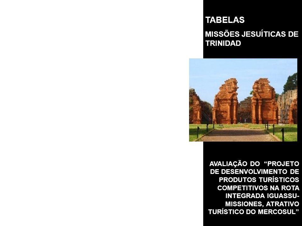 TABELAS MISSÕES JESUÍTICAS DE TRINIDAD