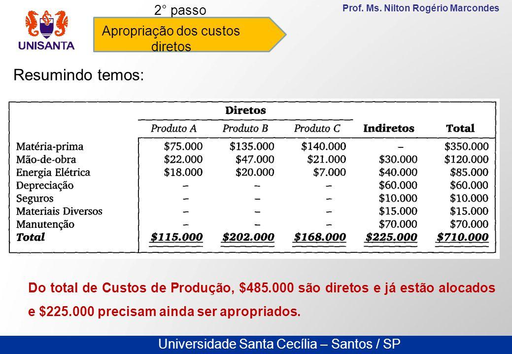 Apropriação dos custos diretos
