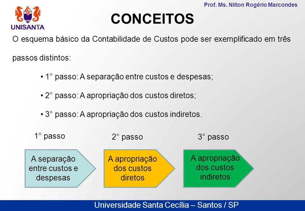 CONCEITOS O esquema básico da Contabilidade de Custos pode ser exemplificado em três passos distintos: