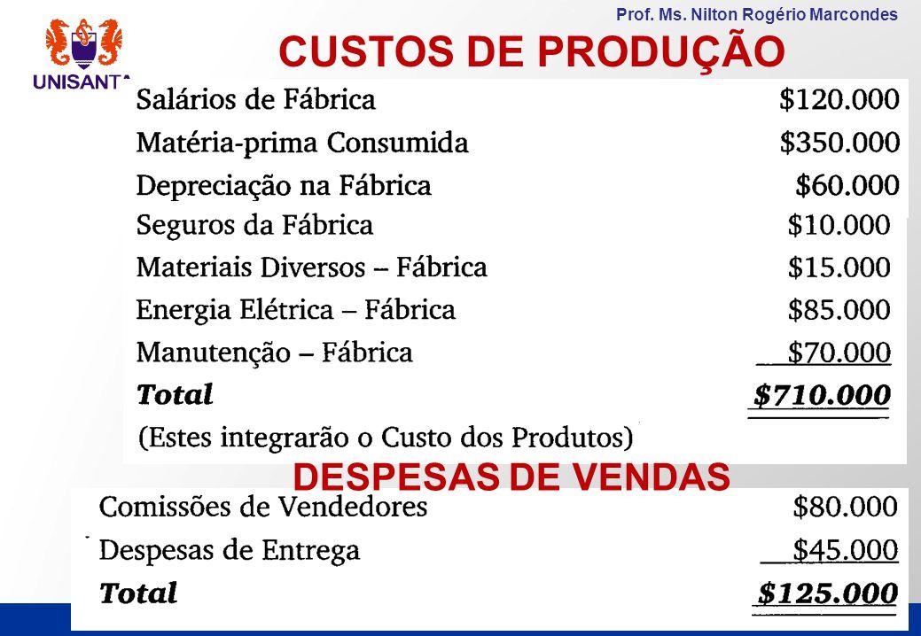 CUSTOS DE PRODUÇÃO DESPESAS DE VENDAS