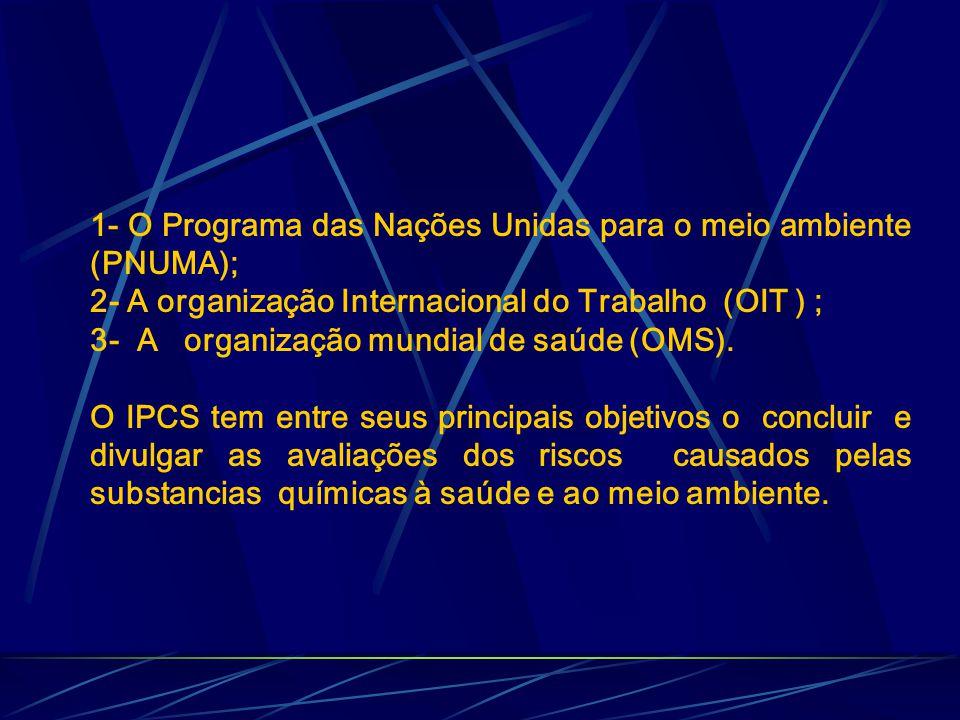 1- O Programa das Nações Unidas para o meio ambiente (PNUMA);