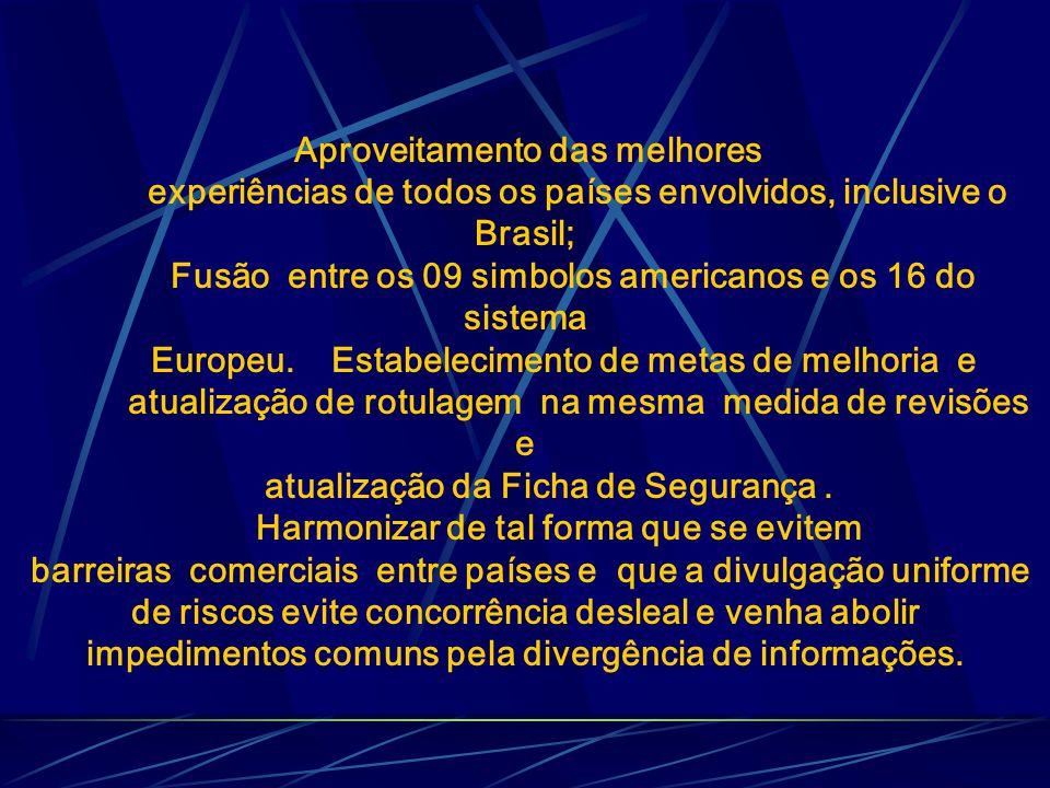 experiências de todos os países envolvidos, inclusive o Brasil;