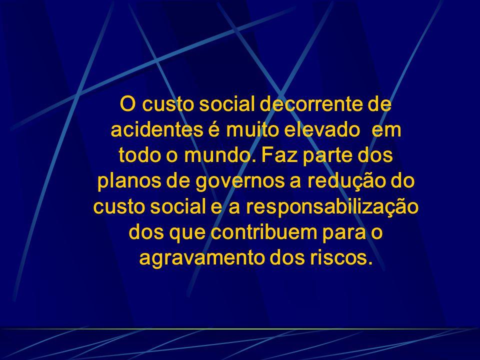 O custo social decorrente de acidentes é muito elevado em todo o mundo