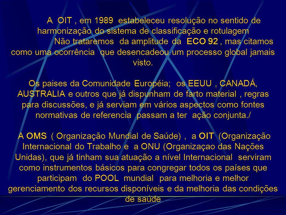 A OIT , em 1989 estabeleceu resolução no sentido de harmonização do sistema de classificação e rotulagem