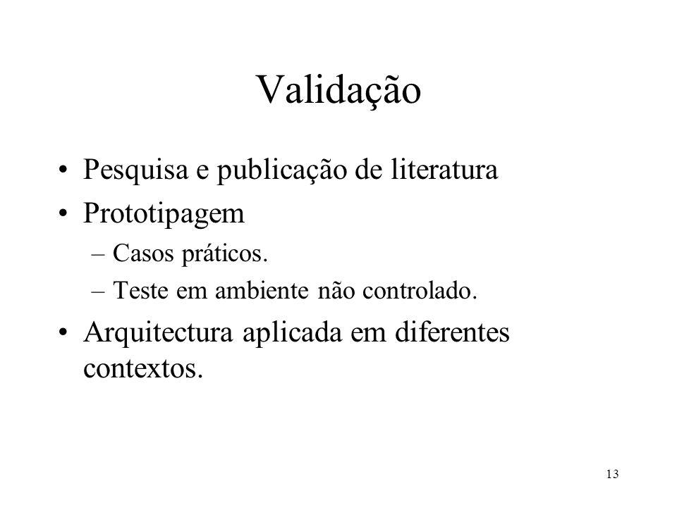 Validação Pesquisa e publicação de literatura Prototipagem
