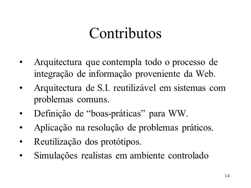 Contributos Arquitectura que contempla todo o processo de integração de informação proveniente da Web.